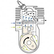 Części zamienne do STIHL poznań, części do modelu MS180, części MS260, TS400