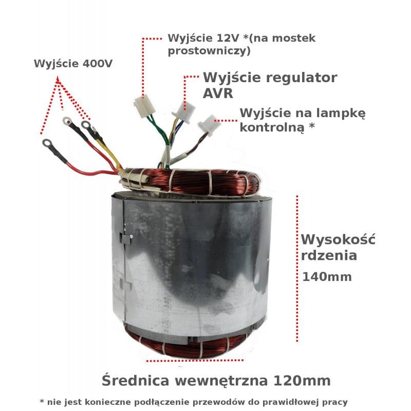 Stojan prądnica długość pakietu 140mm trójfazowy